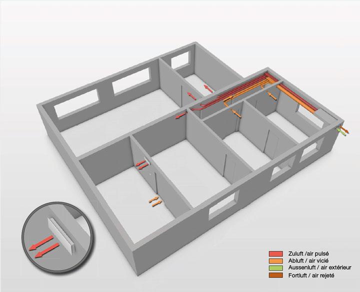 haustechnik zeitschrift wohnen. Black Bedroom Furniture Sets. Home Design Ideas